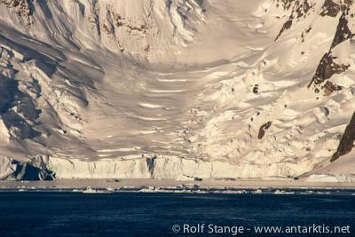 Gletscher, Antarktische Halbinsel